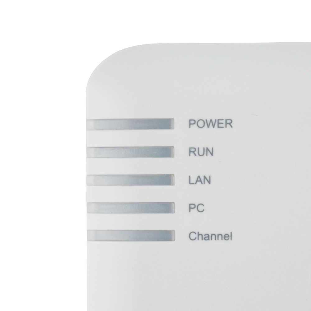 VoIP-GSM шлюзы AddPac AP-GS1002 - GSM-VoIP шлюзы - Системы корпоративной телефонии
