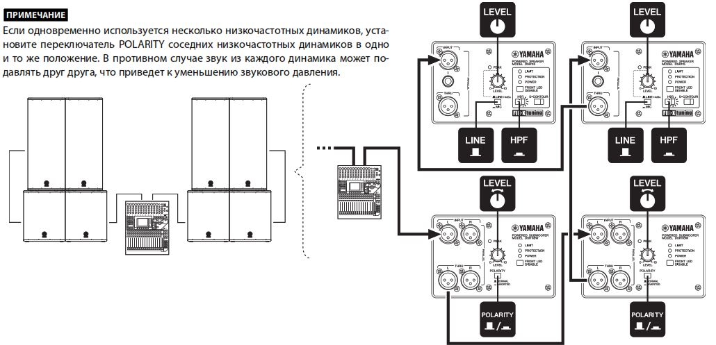 "Buy Alpha audio Active Speaker A-Amp ten Biamp 10"" - Euroguitar"