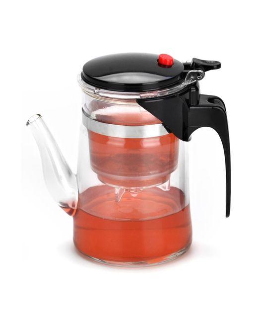 Мини-чайник 0,6л Mayer&Boch 1235 Купить в интернет магазине ugra.ru