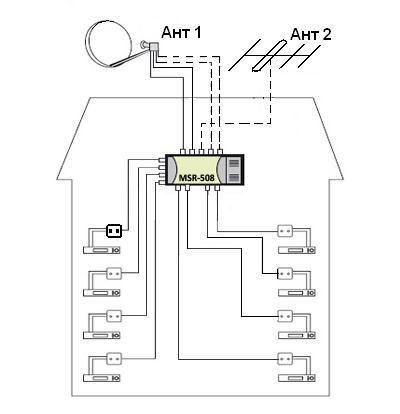 Мультисвитч Terra MR-516 активный оконечный 5x16