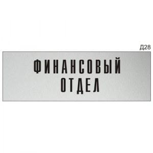 Таблички для офиса: купить недорого в Кирове в интернет-магазине с доставкой