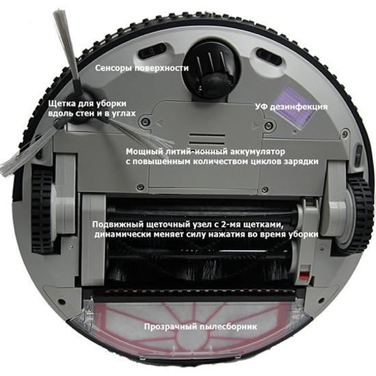 Робот-пылесос Clever&Clean - phirecantabanas's blog