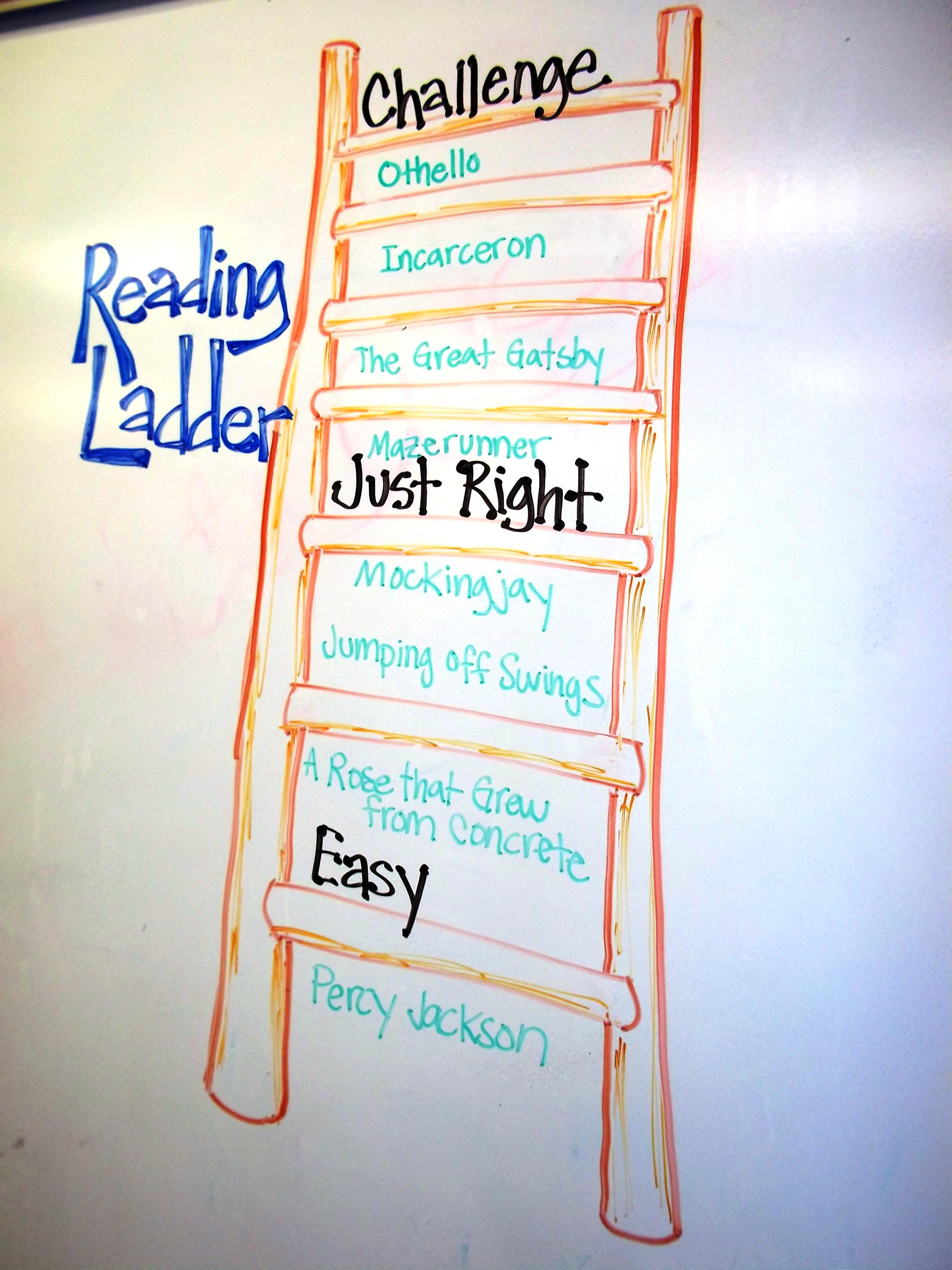 Reading Plus® Login