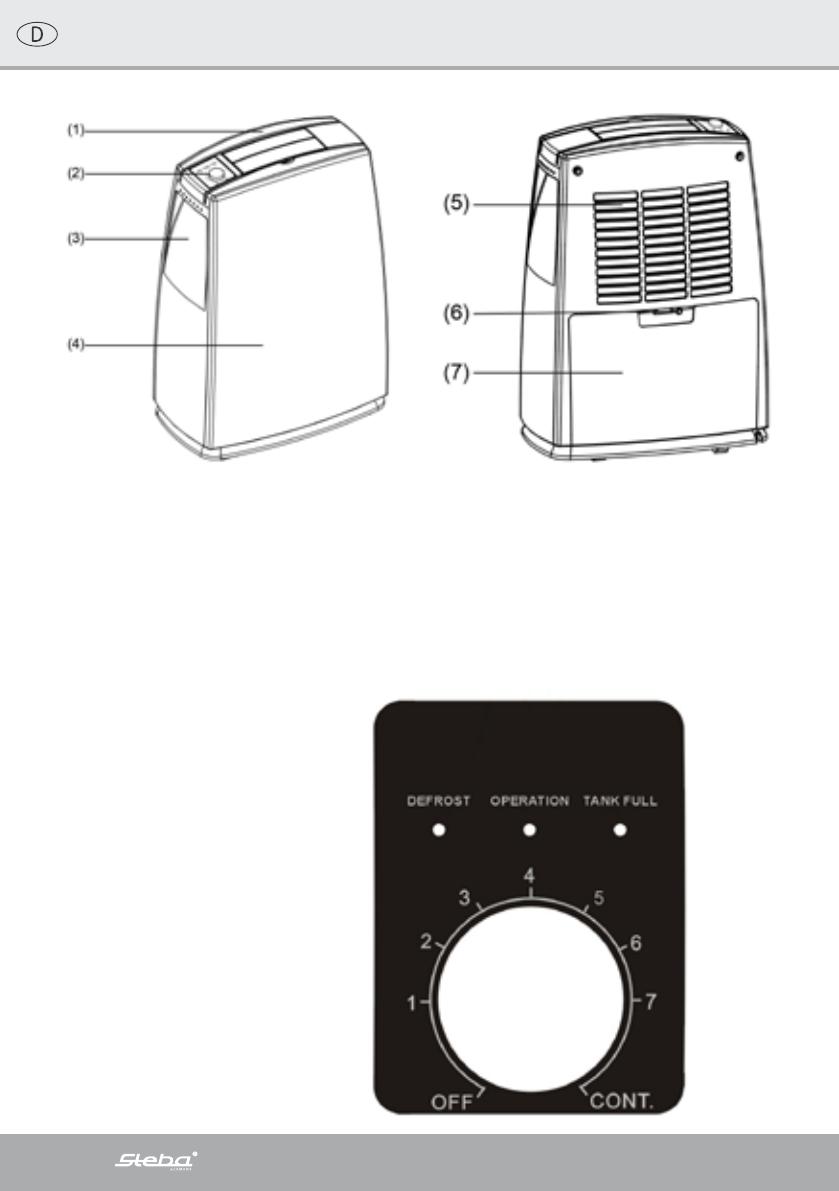 Осушитель воздуха Steba LE 100, цена. Купить Осушитель воздуха Steba LE 100 в интернет-магазине бытовой техники - ugra.ru
